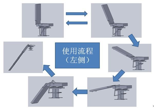 逃生座椅工作流程图